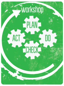 WORKSHOP PLAN | DO | CHECK | ACT @ Scouting St. Willibrord Kerkrade